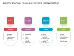 Quarterly Knowledge Management Execution Strategy Roadmap Microsoft