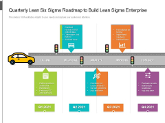 Quarterly Lean Six Sigma Roadmap To Build Lean Sigma Enterprise Demonstration