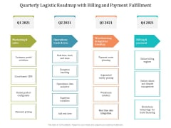 Quarterly Logistic Roadmap With Billing And Payment Fulfillment Template