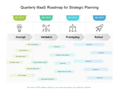 Quarterly Maas Roadmap For Strategic Planning Structure
