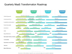 Quarterly Maas Transformation Roadmap Slides