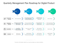 Quarterly Management Plan Roadmap For Digital Product Icons