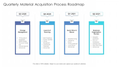 Quarterly Material Acquisition Process Roadmap Download