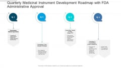 Quarterly Medicinal Instrument Development Roadmap With FDA Administrative Approval Pictures