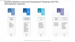 Quarterly Medicinal Instrument Development Roadmap With FDA Administrative Inspection Formats
