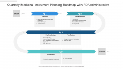 Quarterly Medicinal Instrument Planning Roadmap With FDA Administrative Themes