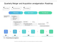Quarterly Merger And Acquisition Amalgamation Roadmap Guidelines