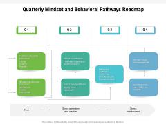 Quarterly Mindset And Behavioral Pathways Roadmap Sample
