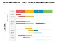 Quarterly Mobile Product Company Trademark Strategy Roadmap For Future Inspiration