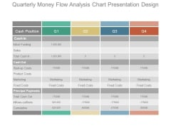 Quarterly Money Flow Analysis Chart Presentation Design