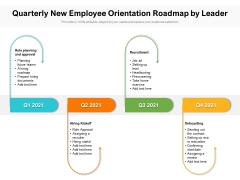 Quarterly New Employee Orientation Roadmap By Leader Designs