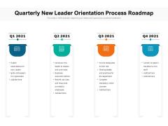 Quarterly New Leader Orientation Process Roadmap Mockup