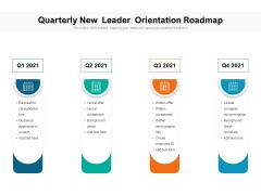 Quarterly New Leader Orientation Roadmap Microsoft