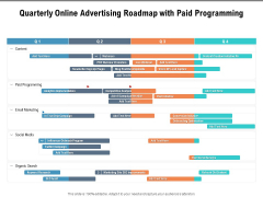 Quarterly Online Advertising Roadmap With Paid Programming Guidelines
