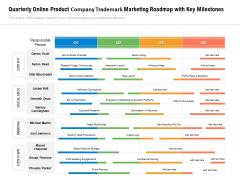 Quarterly Online Product Company Trademark Marketing Roadmap With Key Milestones Summary