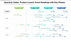 Quarterly Online Product Launch Event Roadmap With Key Phases Rules
