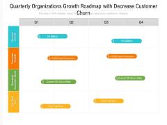 Quarterly Organization Growth Roadmap With Decrease Customer Churn Slides