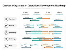 Quarterly Organization Operations Development Roadmap Elements