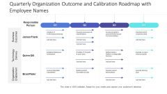 Quarterly Organization Outcome And Calibration Roadmap With Employee Names Background