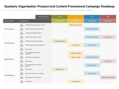 Quarterly Organization Product And Content Promotional Campaign Roadmap Sample
