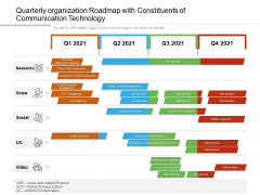 Quarterly Organization Roadmap With Constituents Of Communication Technology Elements