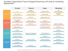 Quarterly Organization Teams Progress Roadmap With Sales And Marketing Department Elements