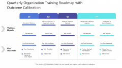 Quarterly Organization Training Roadmap With Outcome Calibration Introduction