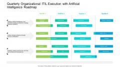 Quarterly Organizational ITIL Execution With Artificial Intelligence Roadmap Designs