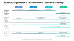 Quarterly Organizational Transformational Leadership Roadmap Formats