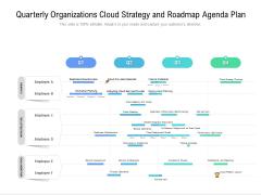 Quarterly Organizations Cloud Strategy And Roadmap Agenda Plan Portrait