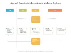 Quarterly Organizations Promotion And Marketing Roadmap Demonstration