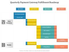 Quarterly Payment Gateway Fulfillment Roadmap Background