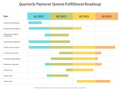 Quarterly Payment System Fulfillment Roadmap Diagrams