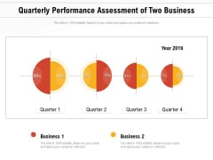 Quarterly Performance Assessment Of Two Business Ppt PowerPoint Presentation Gallery Aids PDF