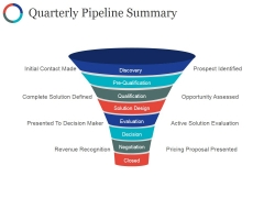 Quarterly Pipeline Summary Ppt PowerPoint Presentation Layouts Deck
