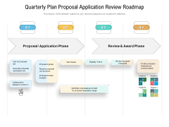 Quarterly Plan Proposal Application Review Roadmap Structure