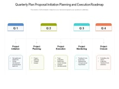 Quarterly Plan Proposal Initiation Planning And Execution Roadmap Themes