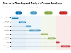 Quarterly Planning And Analysis Process Roadmap Ideas