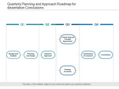 Quarterly Planning And Approach Roadmap For Dissertation Conclusions Sample
