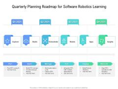 Quarterly Planning Roadmap For Software Robotics Learning Microsoft