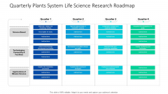 Quarterly Plants System Life Science Research Roadmap Ideas