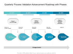 Quarterly Process Validation Advancement Roadmap With Phases Mockup
