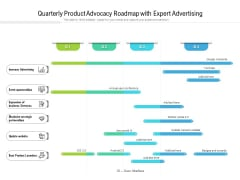 Quarterly Product Advocacy Roadmap With Expert Advertising Demonstration