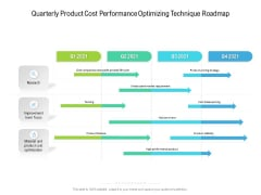 Quarterly Product Cost Performance Optimizing Technique Roadmap Themes