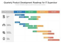 Quarterly Product Development Roadmap For IT Supervisor Themes