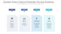 Quarterly Product Feature Prioritization Structure Roadmap Professional