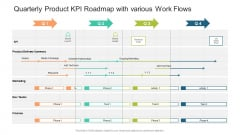 Quarterly Product KPI Roadmap With Various Work Flows Rules PDF