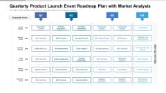 Quarterly Product Launch Event Roadmap Plan With Market Analysis Brochure