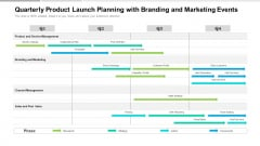 Quarterly Product Launch Planning With Branding And Marketing Events Demonstration