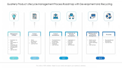 Quarterly Product Lifecycle Management Process Roadmap With Development And Recycling Demonstration